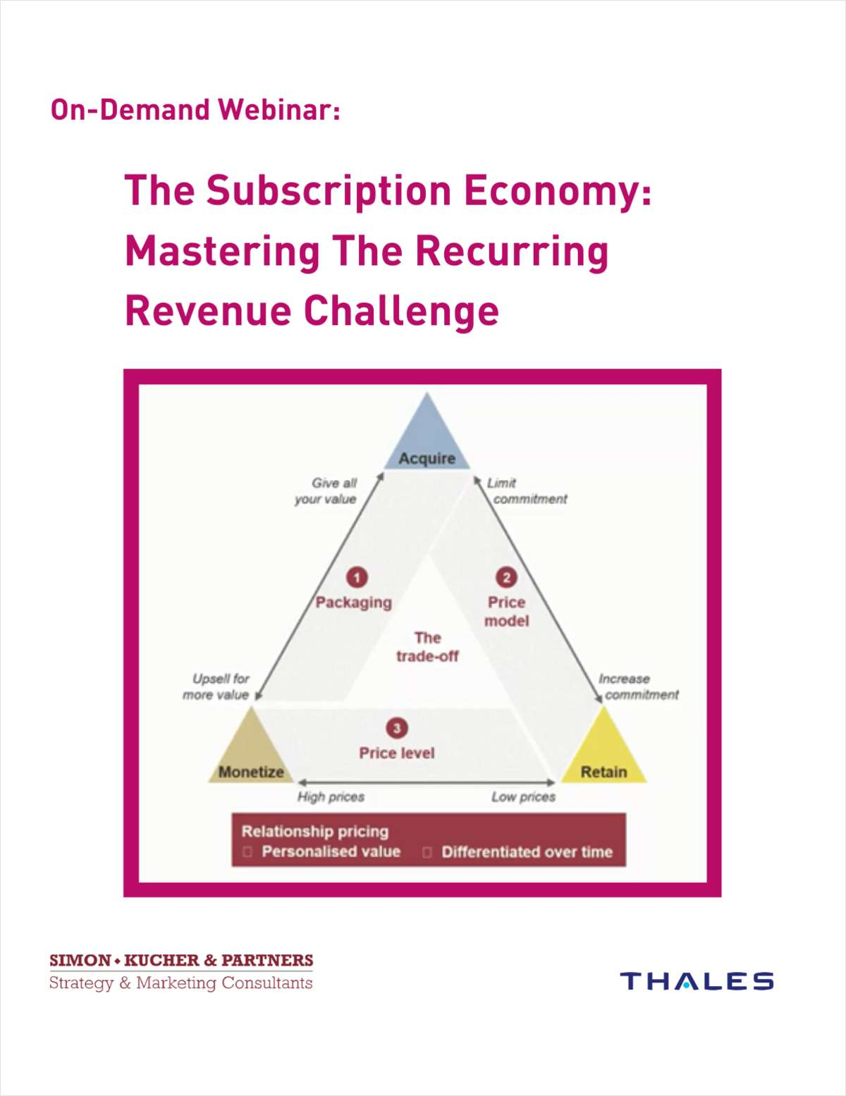 The Subscription Economy: Mastering The Recurring Revenue Challenge