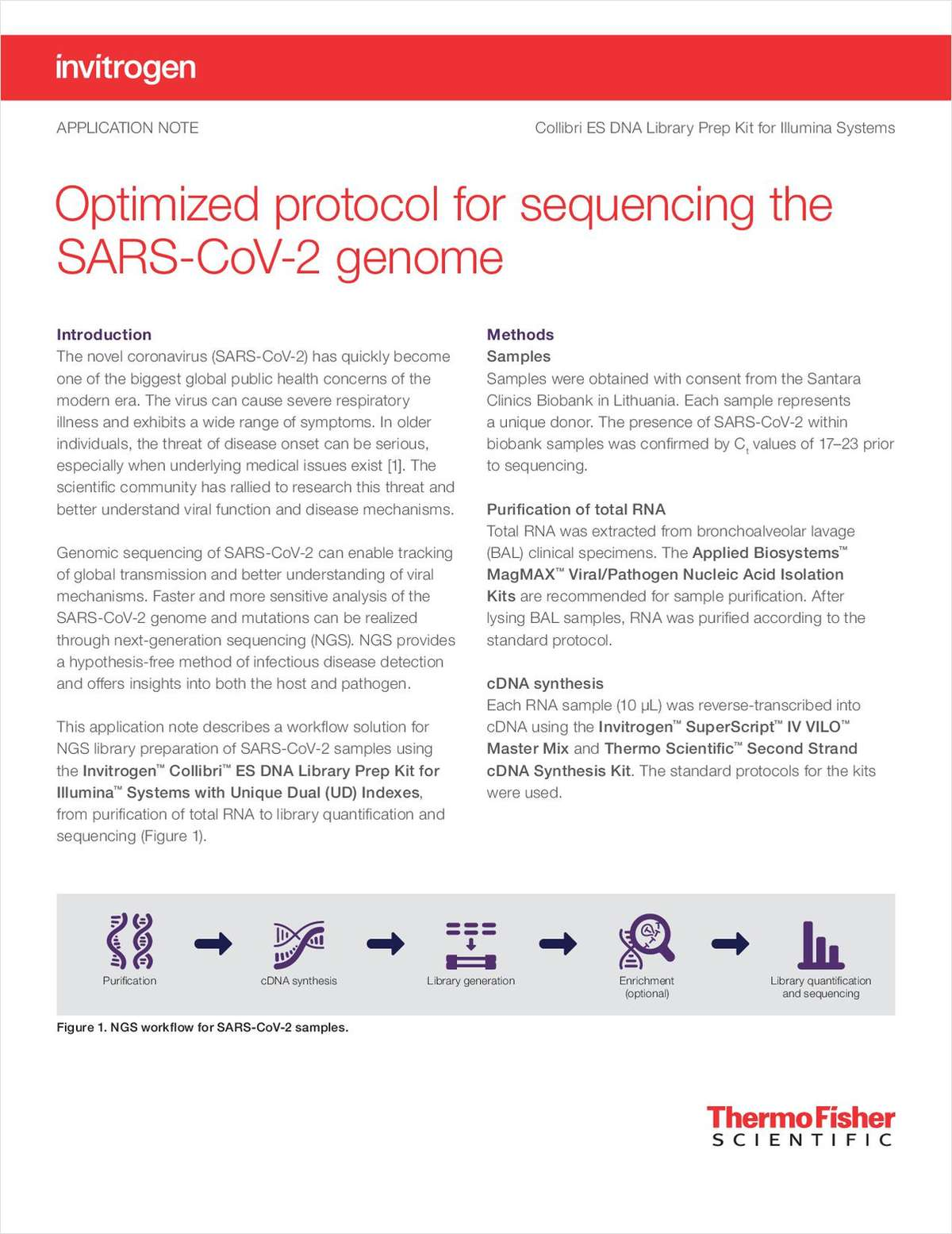 Application Note: Optimized Protocol for Sequencing the SARS-CoV-2 Genome