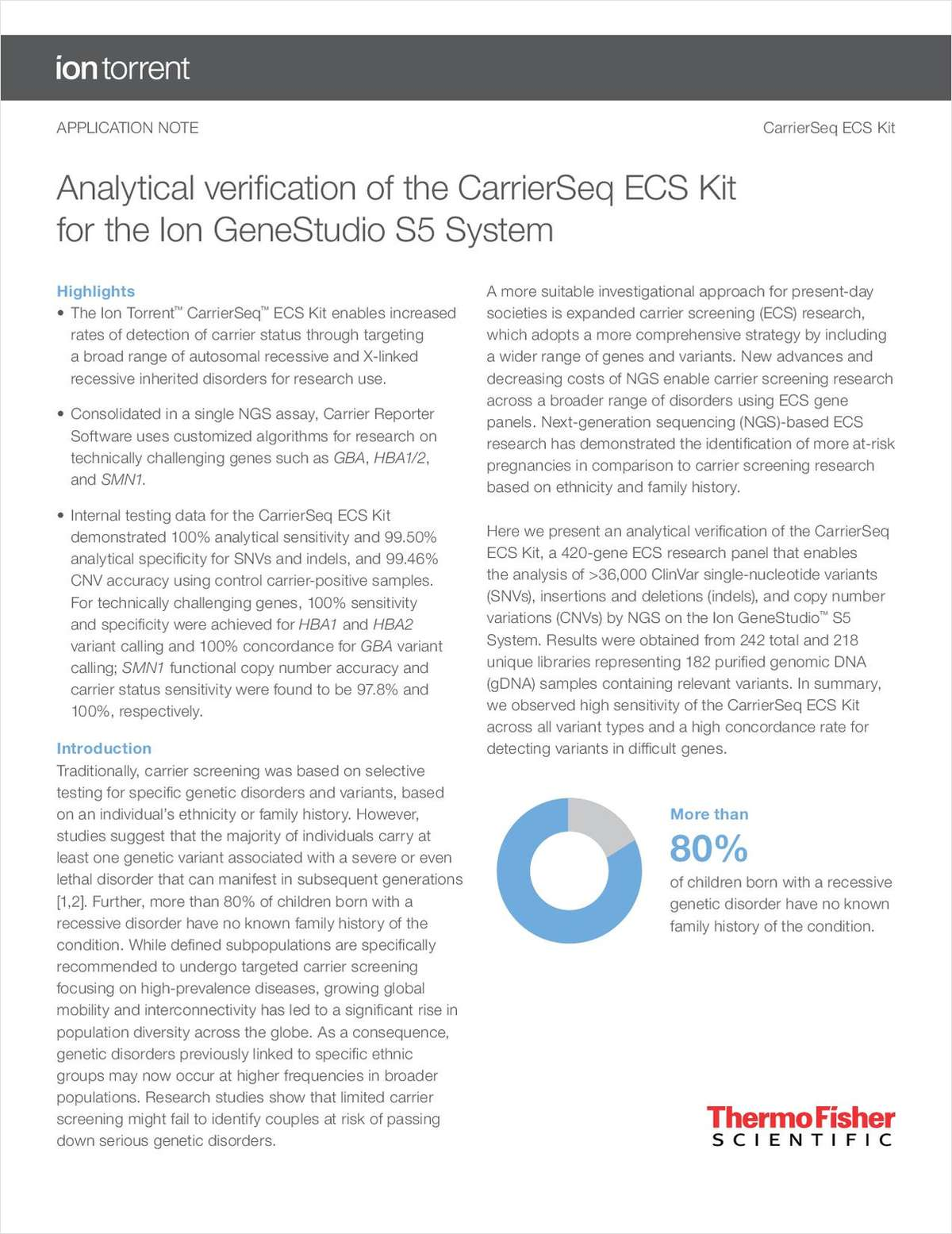 Analytical Verification of the CarrierSeq ECS Kit for the Ion GeneStudio S5 System