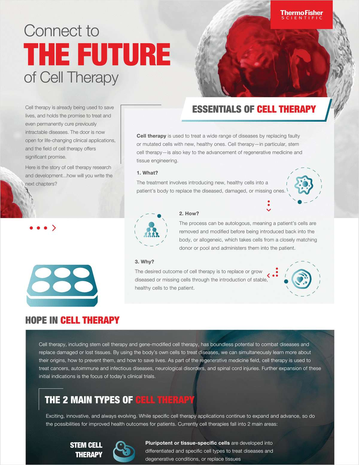 Connect to The Future of Cell Therapy