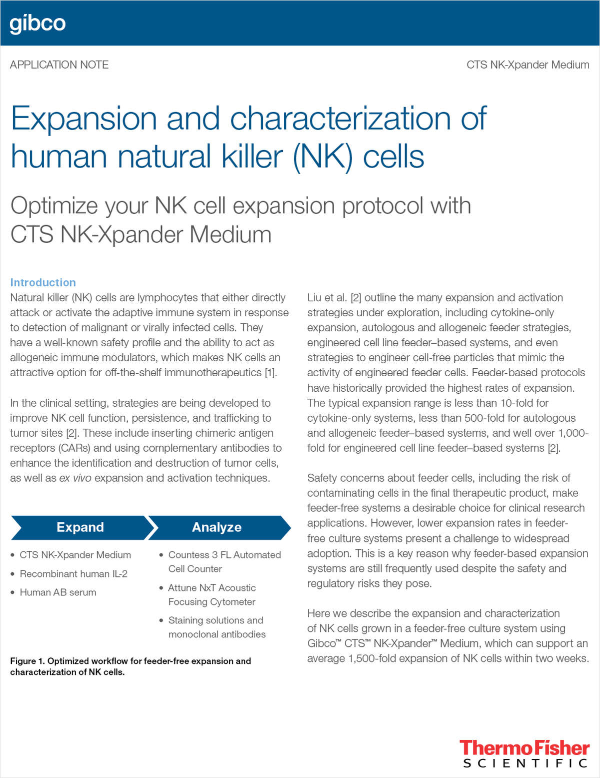 High-yield NK cell culture for allogeneic cell therapy applications