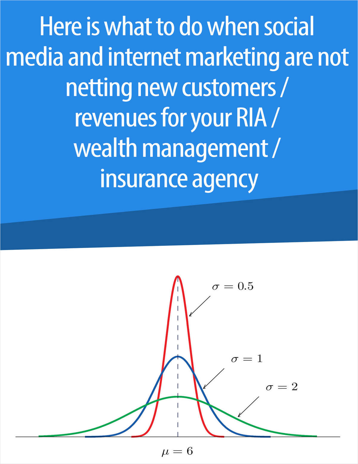 What to Do About Getting New Clients / AUM / Higher Target Premiums for RIAs, Broker/Dealers and Insurance Agencies