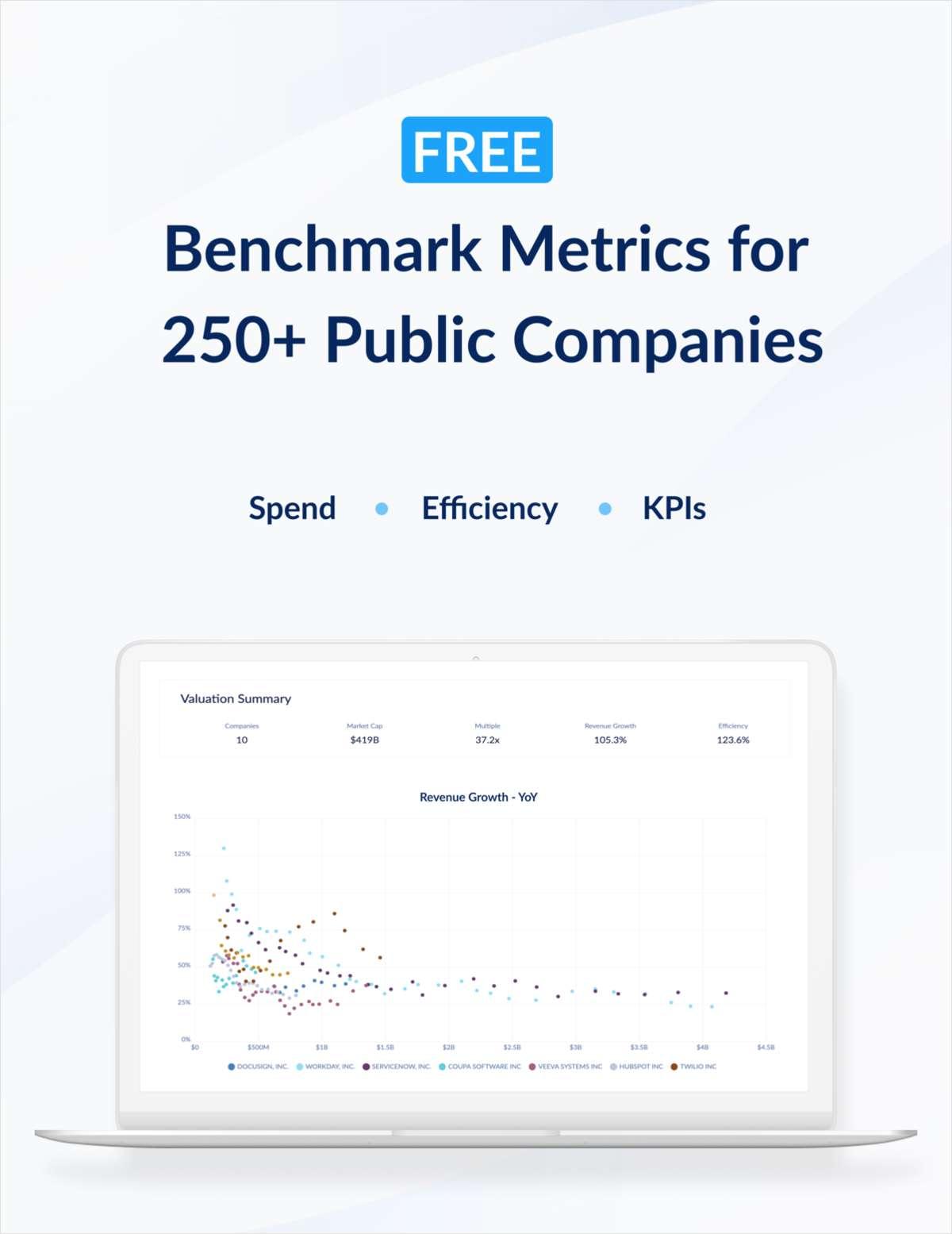 Public Company Benchmarking Tool