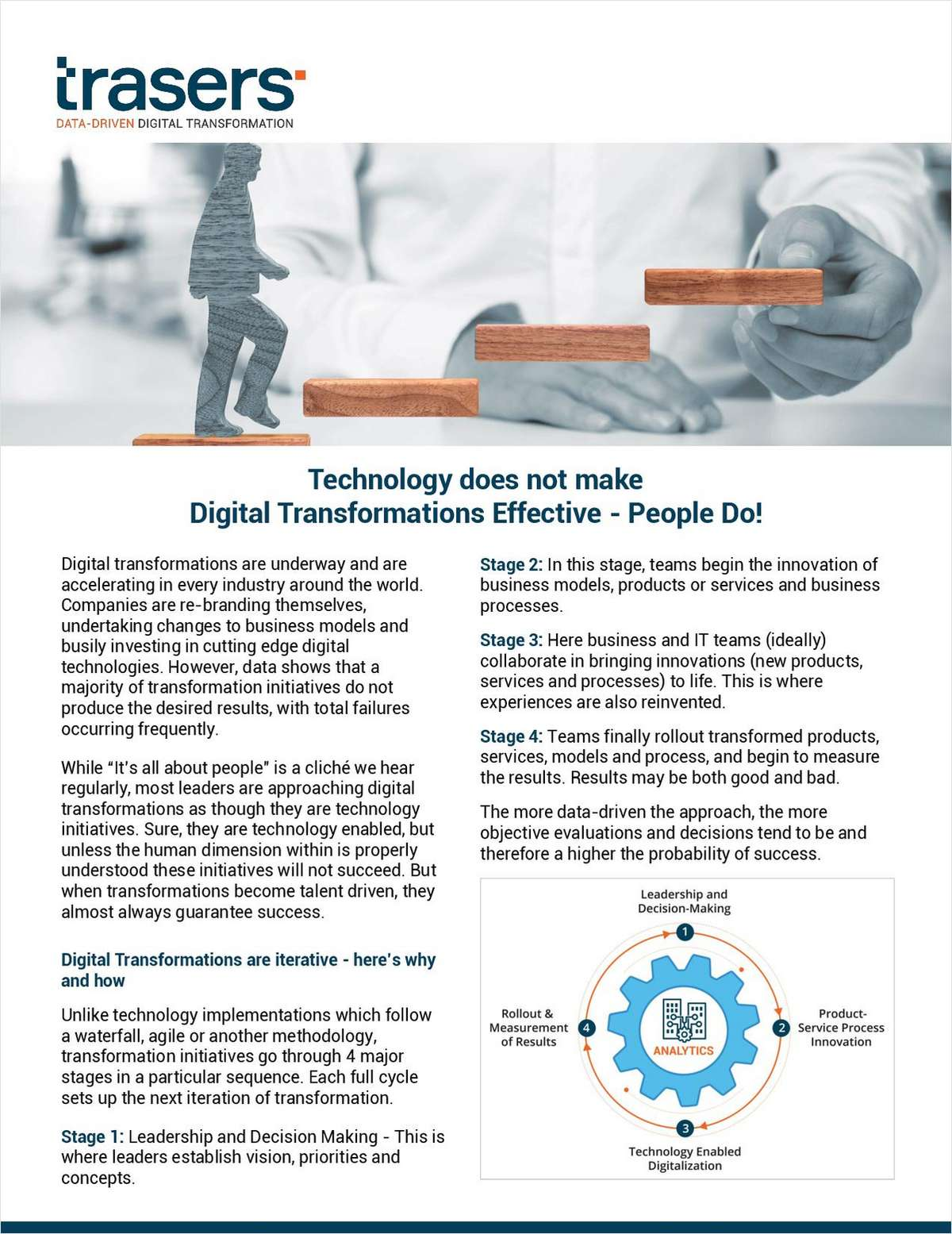 Technology does not make Digital Transformations Effective - People Do!