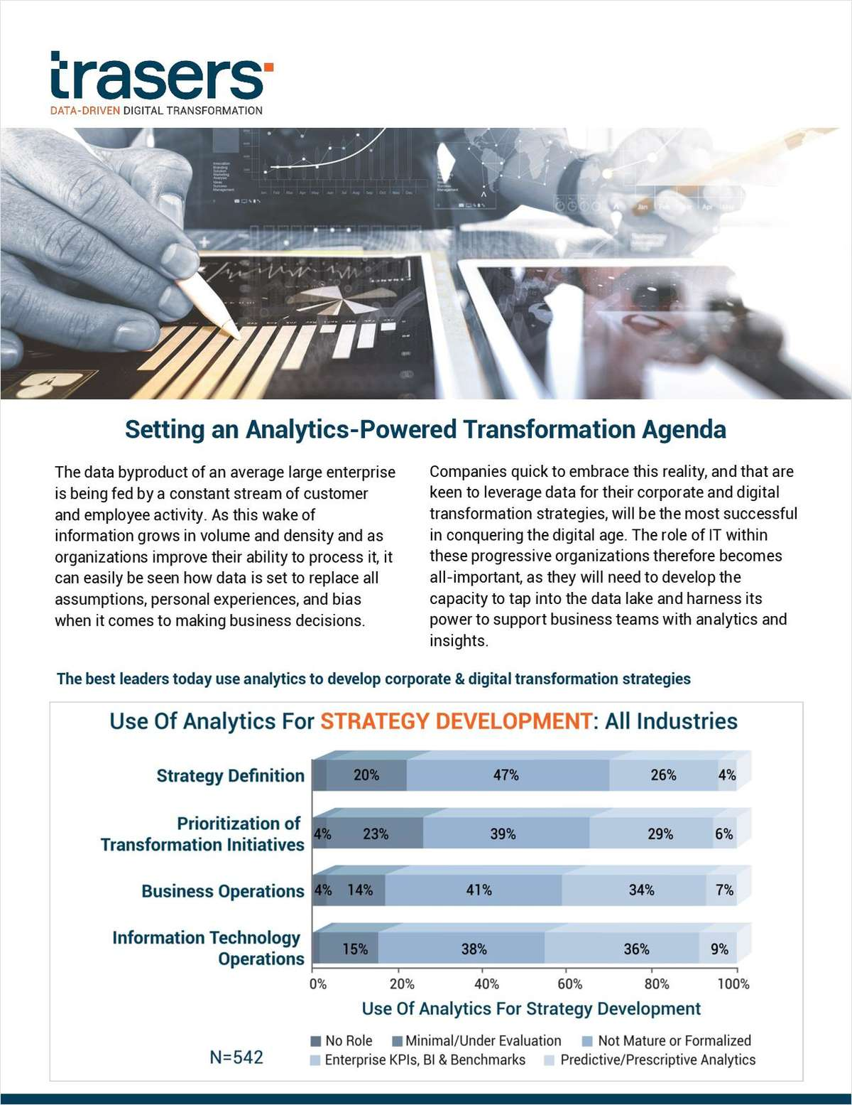 Setting an Analytics-Powered Transformation Agenda