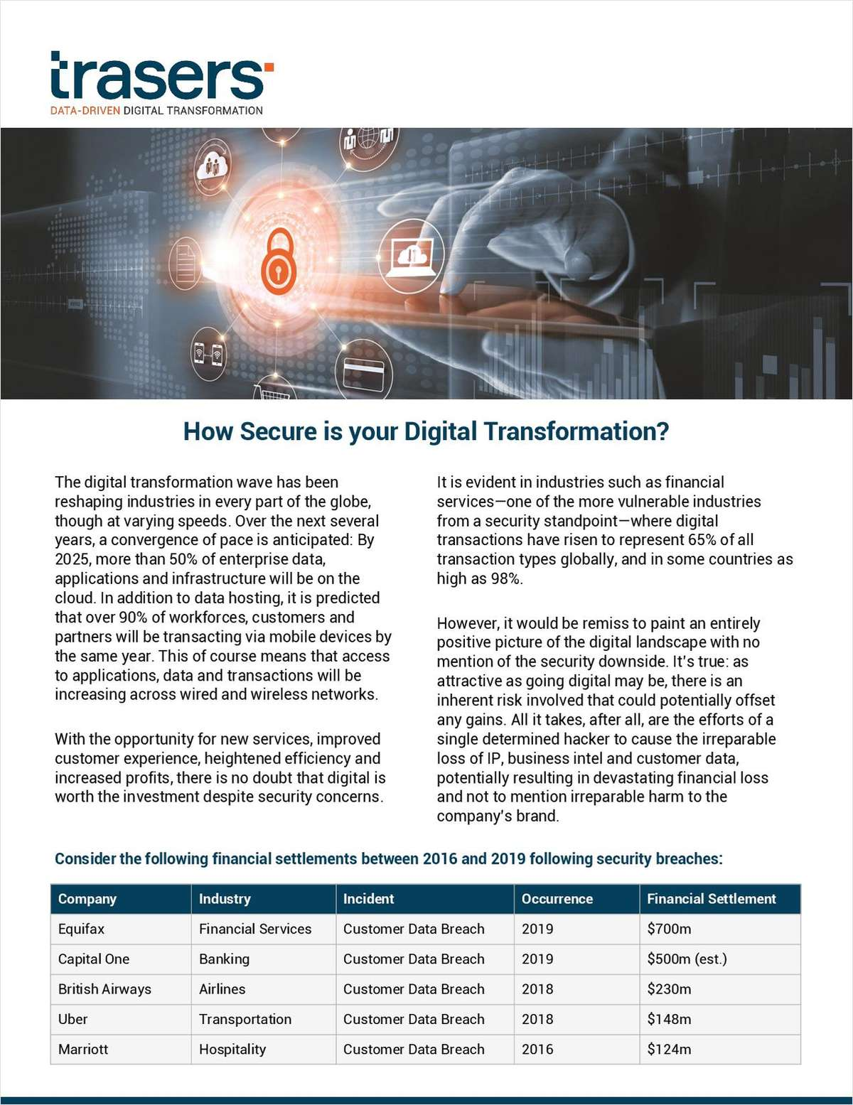 How Secure is your Digital Transformation?