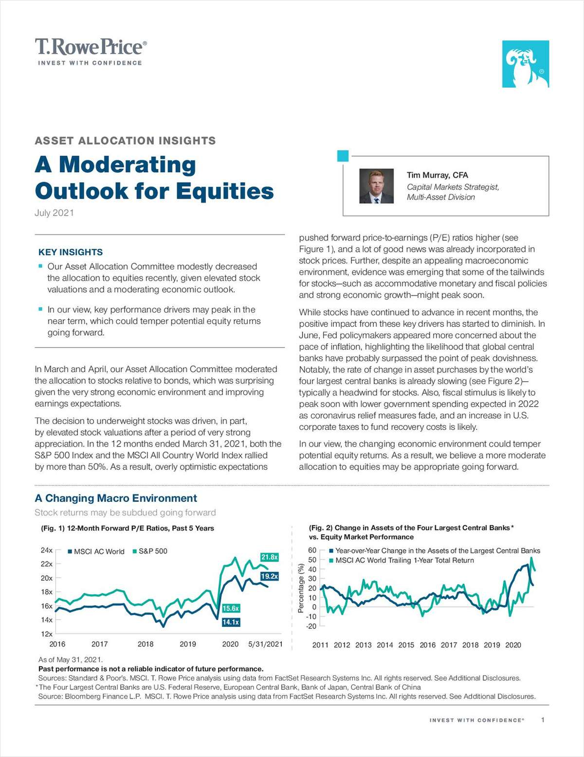 Asset Allocation Insights: A Moderating Outlook for Equities