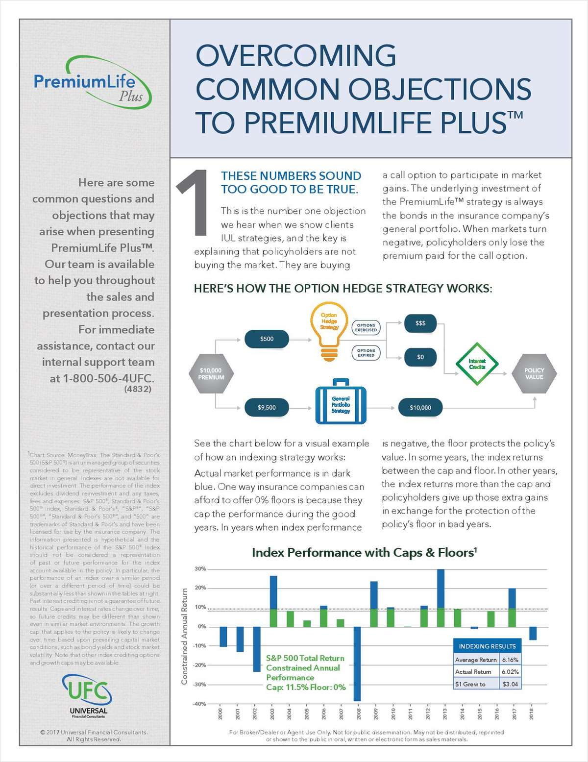Overcoming Common Objections to Premium Financing