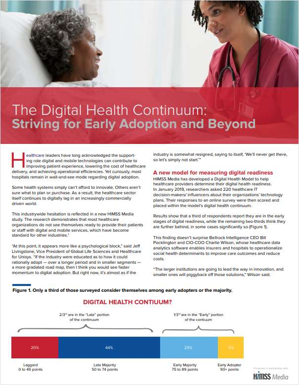 The Digital Health Continuum: Striving for Early Adoption and Beyond