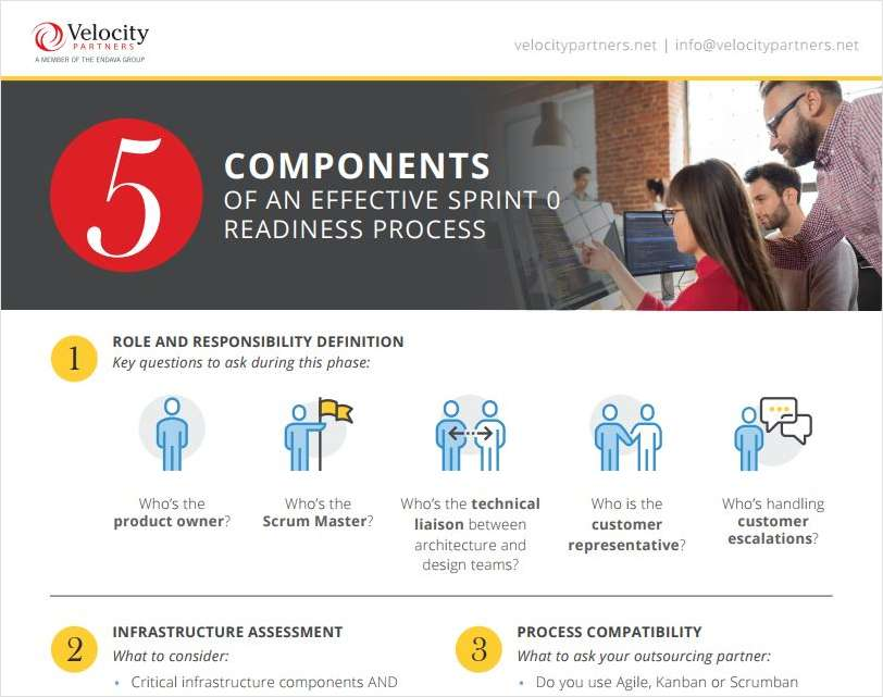 Five Components of an Effective Sprint 0 Readiness Process