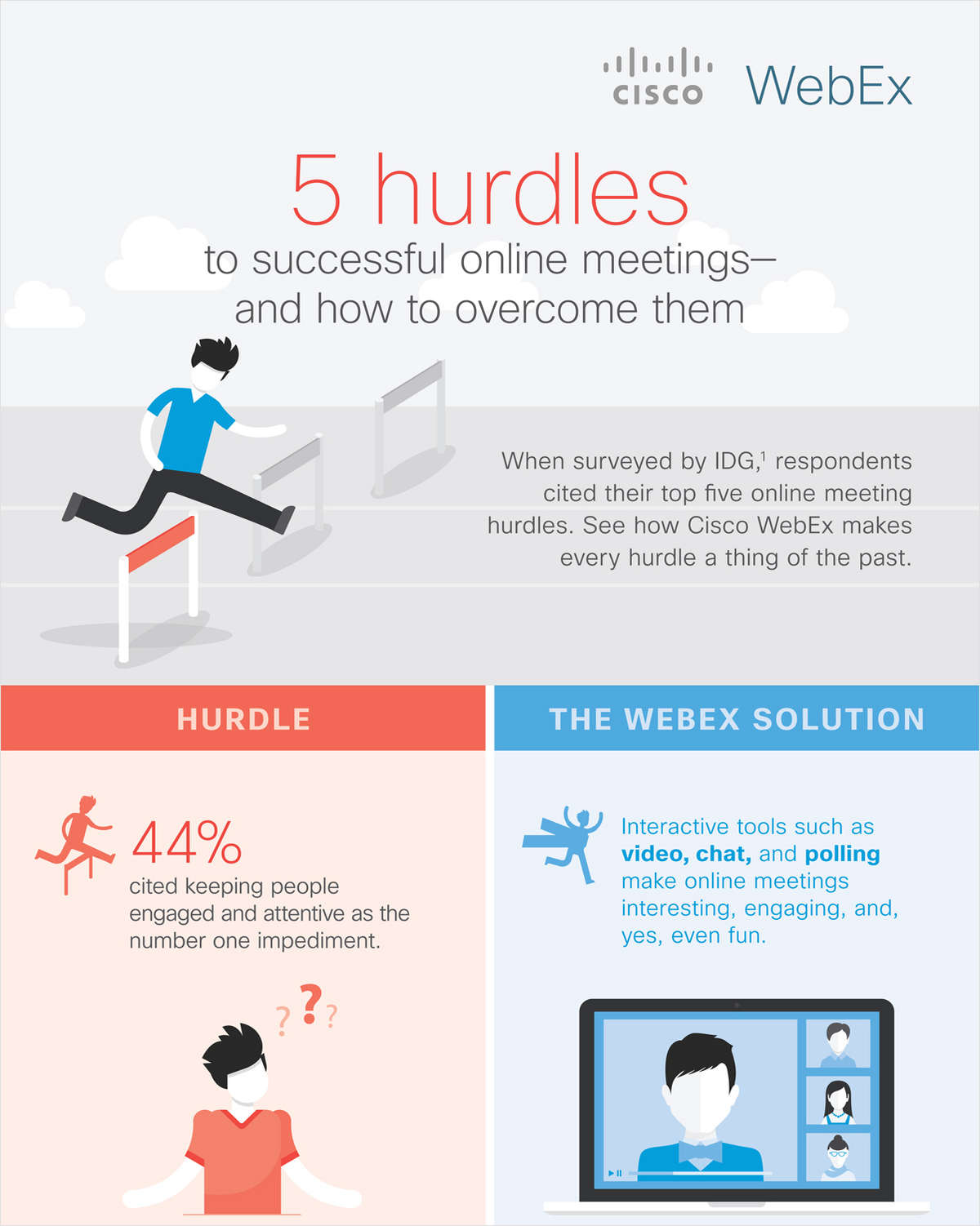 How to Overcome Hurdles to a Successful Online Meeting
