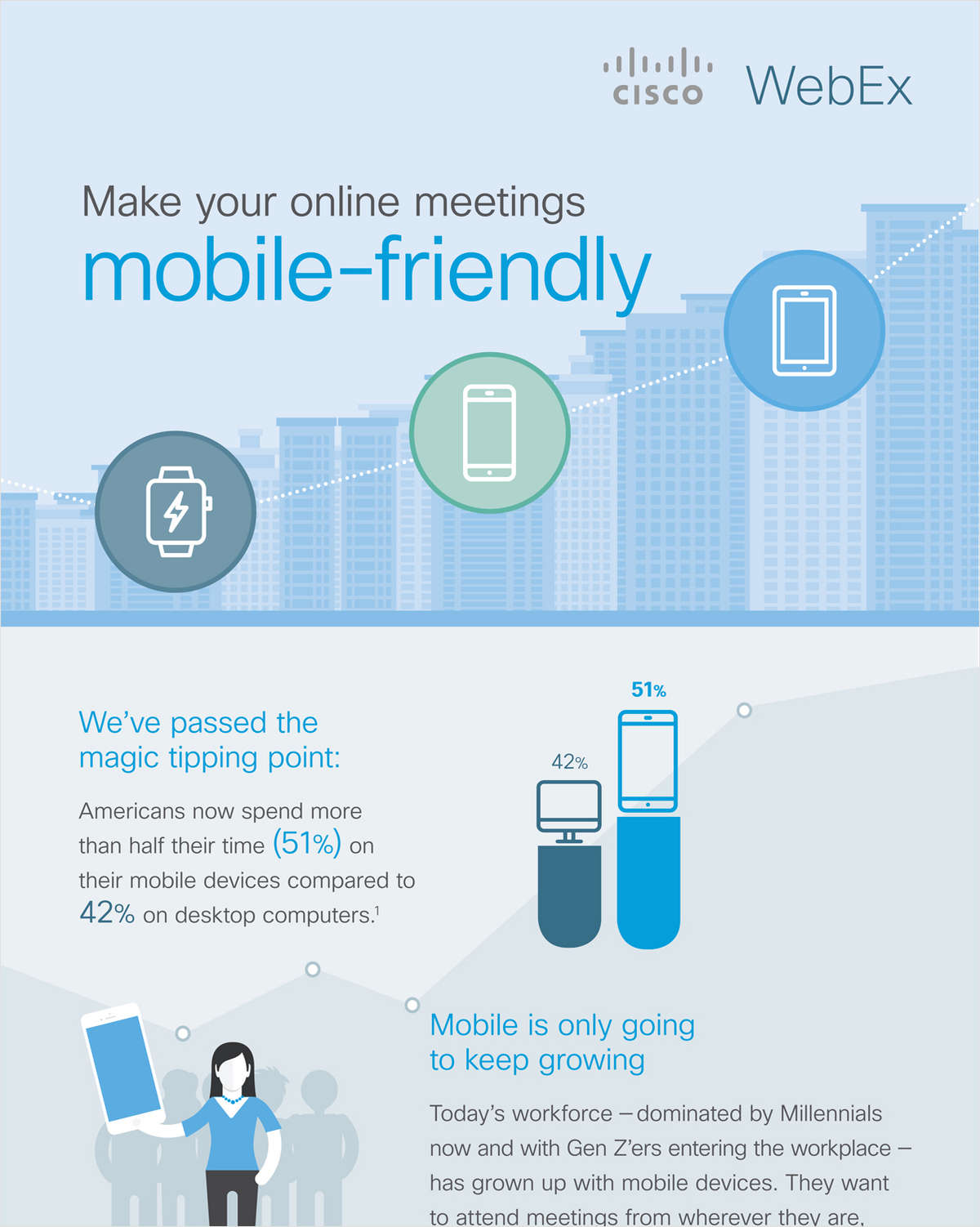 Make your Online Meetings Mobile-Friendly