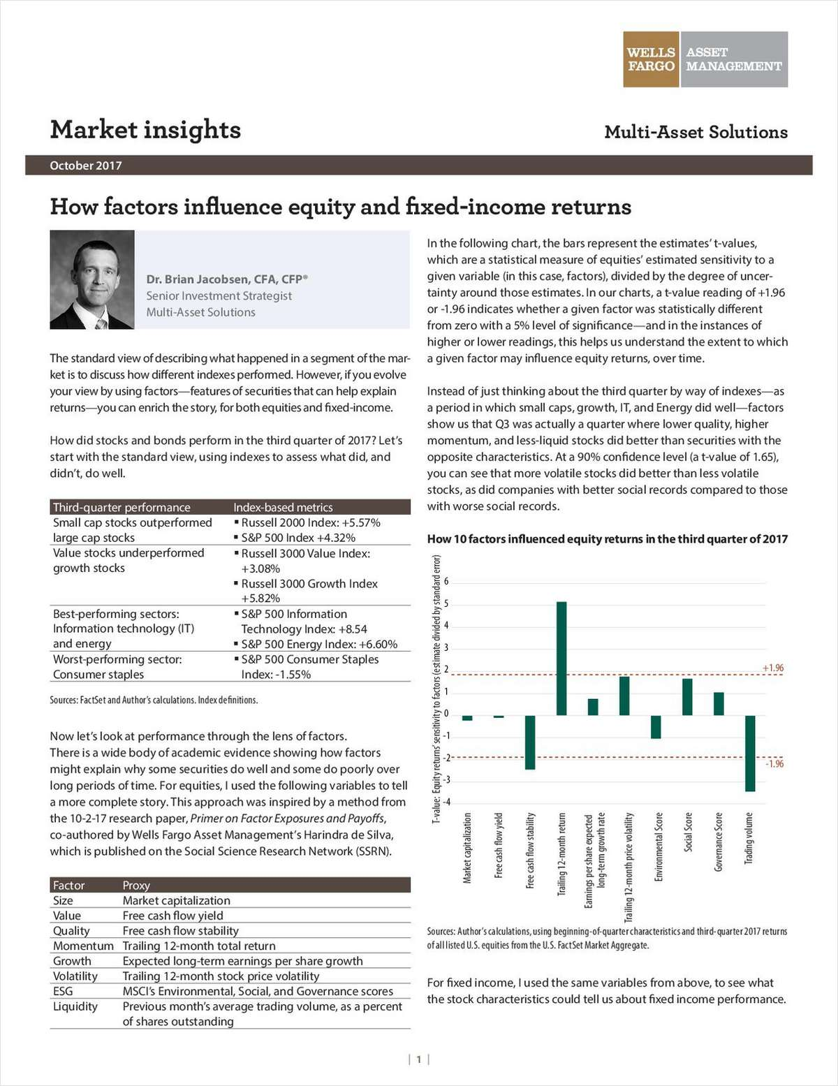 How Factors Influence Equity and Fixed-Income Returns