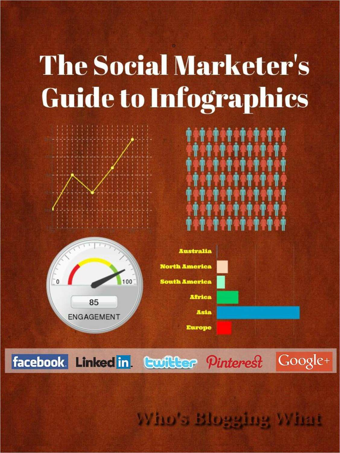 The Social Marketer's Guide to Infographics