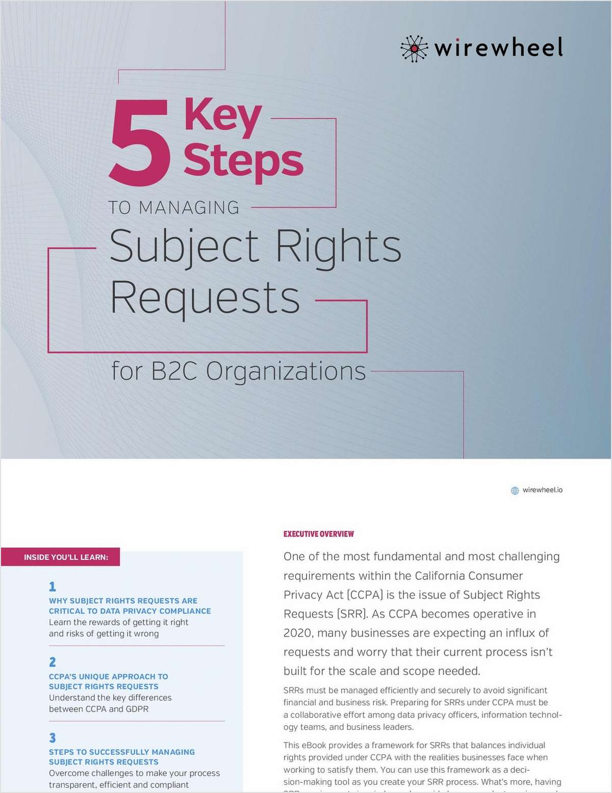 5 Key Steps To Managing Subject Rights Requests for B2C Organizations