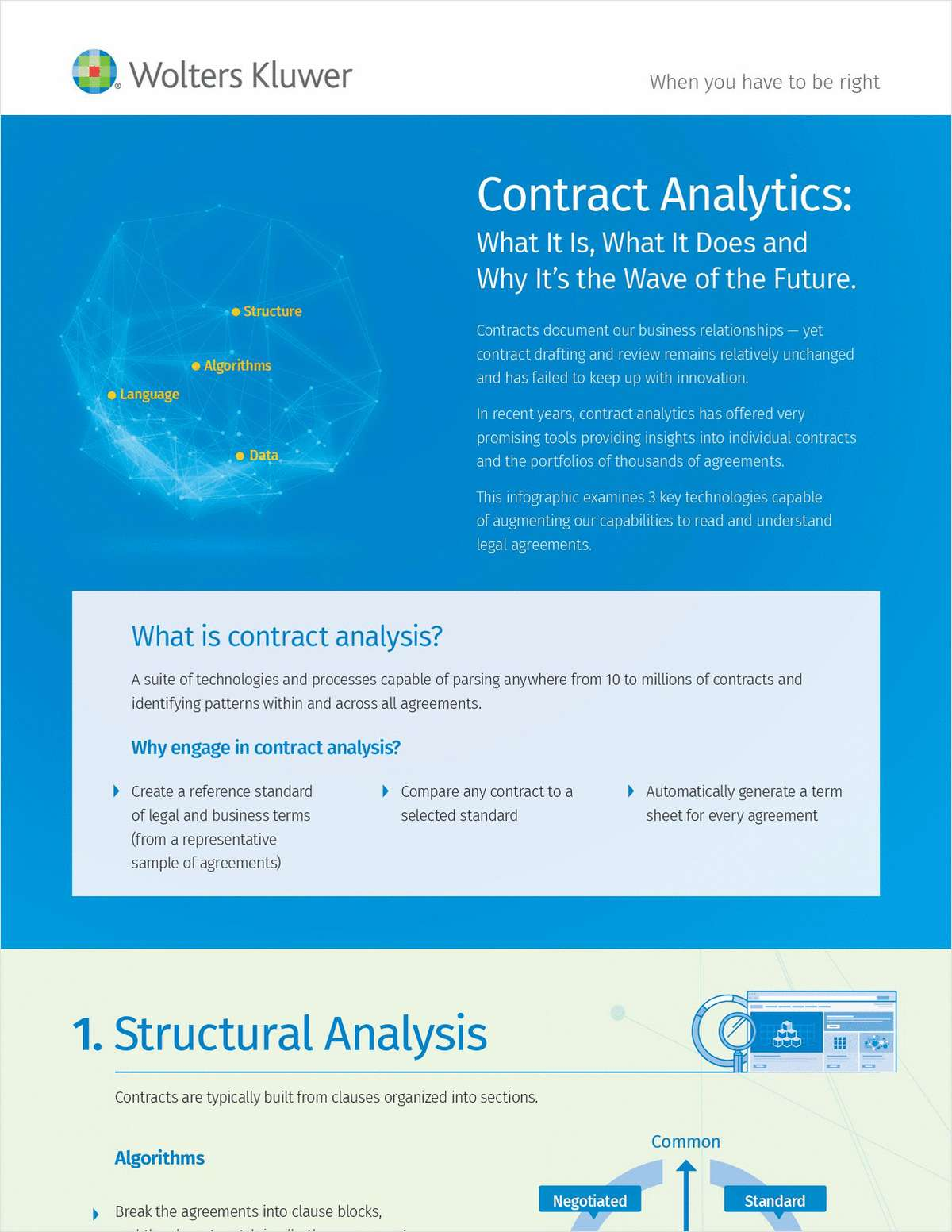 Contract Analytics: What It Is, What It Does and Why It's the Wave of the Future