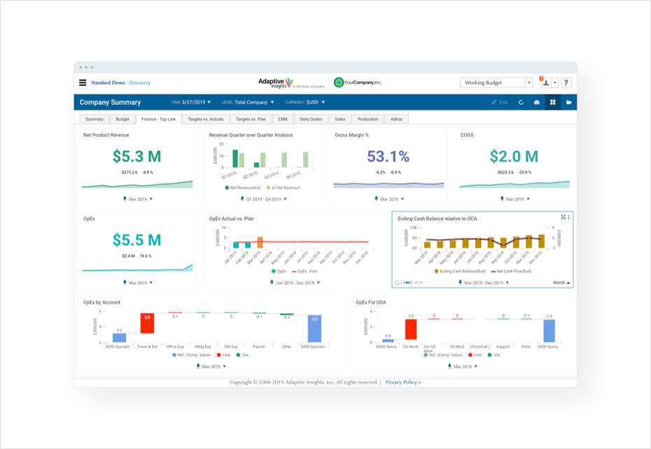 2019 Gartner Magic Quadrant for Cloud Financial Planning and Analysis Solutions