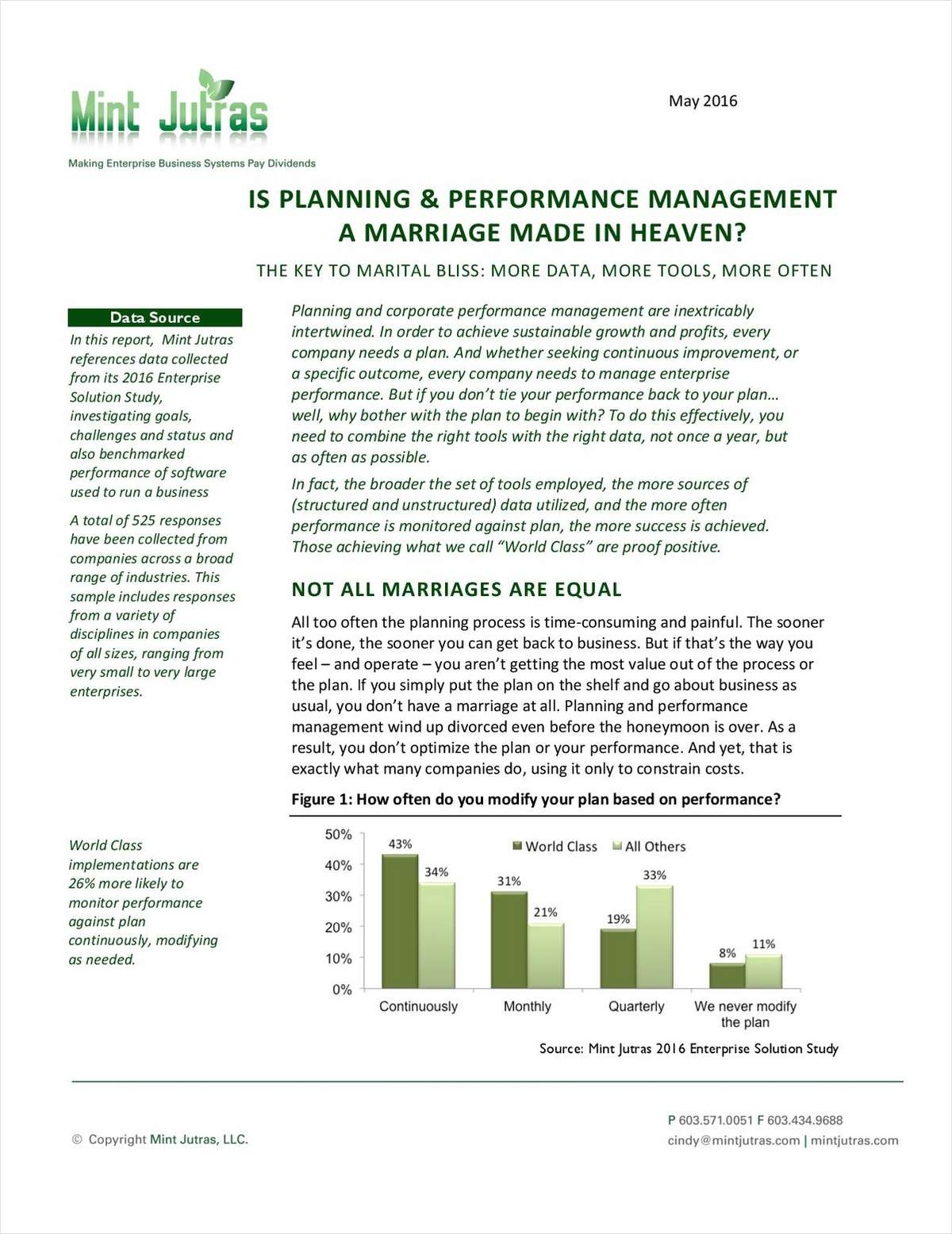 The Key To Marital Bliss: Planning & Performance Management?