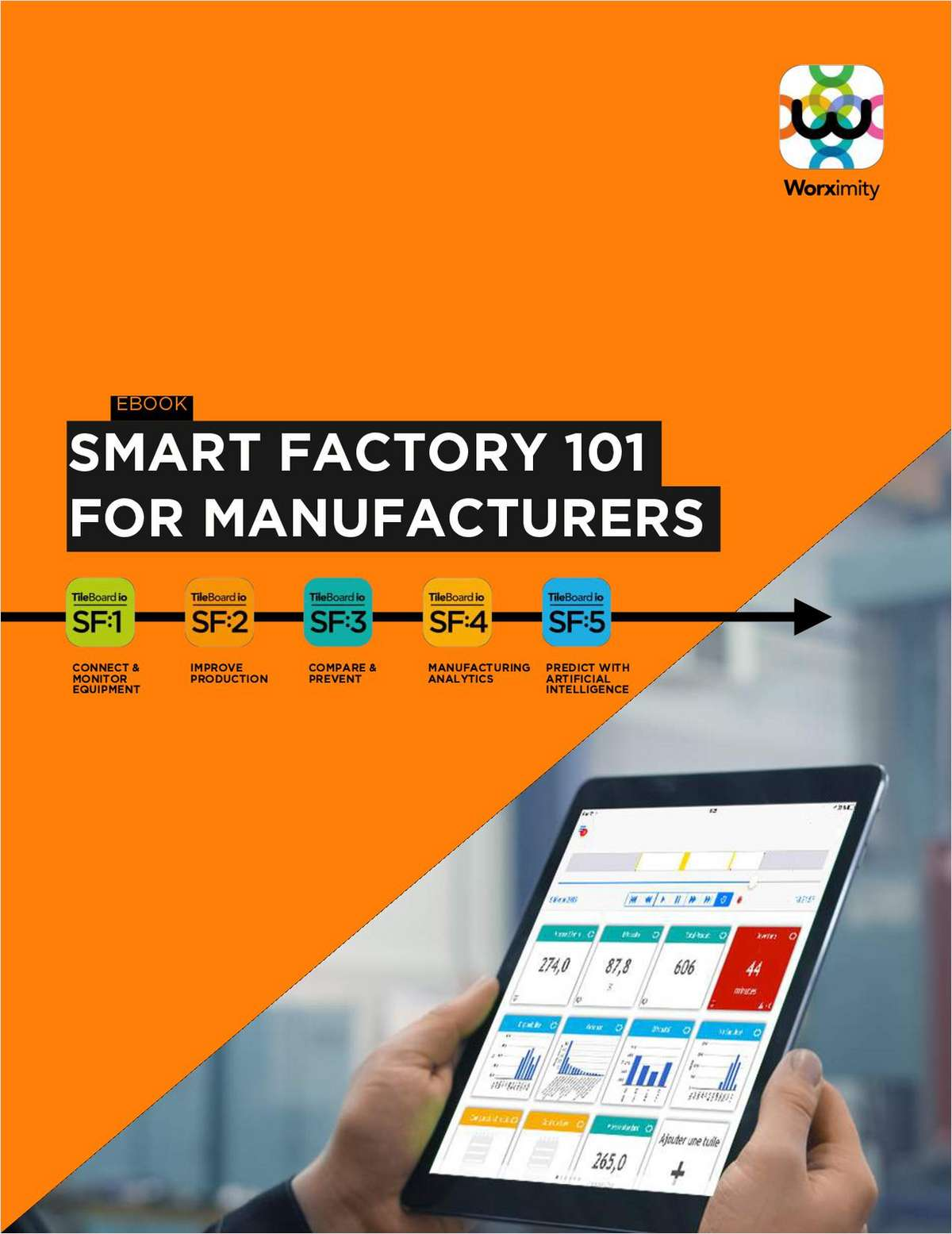 Smart Factory 101 Ebook for Food & Beverage, CPG, Plastics and Packaging Manufacturers