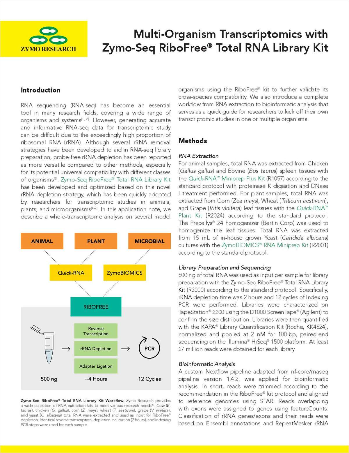 Multi-Organism Transcriptomics with Zymo-Seq RiboFree Total RNA Library Kit